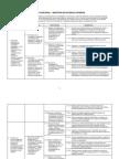 5.1 Mapa Funcional Definitivo