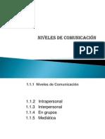 1.1 Niveles de Comunicación