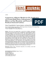 CO2 gasification of coconut shell char