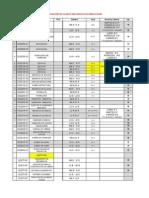 Programación cursos 12014 OC