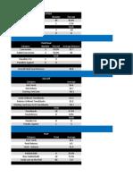 Kick Stats 2014