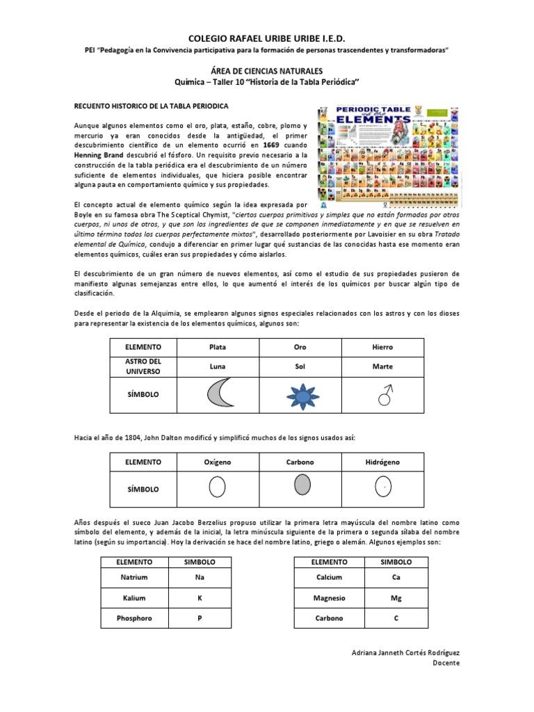 taller 10 historia de la tabla periodica - Tabla Periodica De Los Elementos Quimicos Con Nombres En Latin