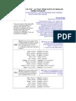 Li 12c - Pronunciation of the Ed Past Tense Suffix of Regular Verbs in English