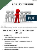 Styles of Leadership- Pm