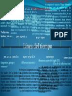 Linea de tiempo ING. IND.pptx