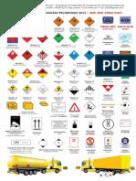 Cartel Etiquetas de Mercancias Peligrosas
