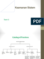 15 Praktik Keamanan Sistem Informasi