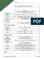 Shape Sheet - Linear Element No.75