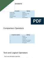 DAX Operators in Pivot Table