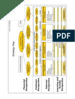 Strategy Map Kaplan Norton