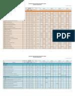 Kalendar Training SHRDC 2014