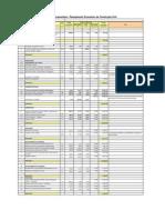Planilha orçamentária - atividade PECC(1)