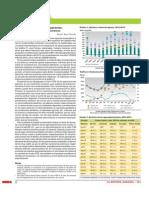 Agro Data