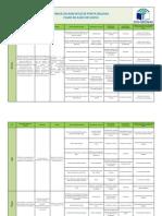 Plano de Açao Eco Escola 2013-2014