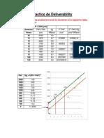 Practico de Deliverability[1] Petro END 2