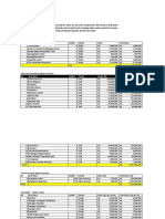 Analisis Finansial Tepung Beras Edit - Copy