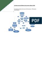 Guía Clínica Hipoacusia Neurosensorial Bilateral del prematuro final