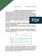 Práctica 7 Acidez de los cationes metalicos