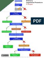 OrdinaryProcedure Print