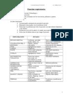 Función respiratoria Clase III
