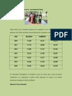 aspectos demogrficos de la  comunidad de soloy
