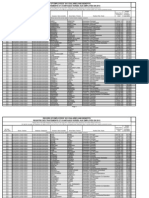 LKDSB salary disclosure