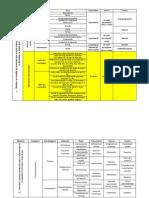 Operacionalizacion de las variables - LOTIGAR (Chacón, Rausseo, Di Spirito, Ruíz, López)