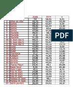 Liste conduite par Gilles platret.pdf