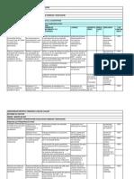 Formato Informe de Gestion Dependencia