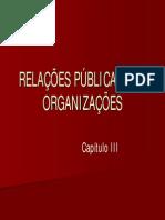 Aula 4 - RELAÇÕES PÚBLICAS NAS ORGANIZAÇÕES - Alunos