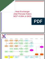 Heat Exchanger Intro