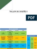 TALLER DE DISEÑO I