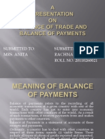 Meaning of Balance of Payments