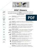 GD&T Glossary