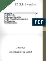 Unidad 2 Ciclo Inverso de Carnot