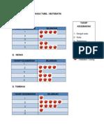 Bar Chart Mengikut Unit
