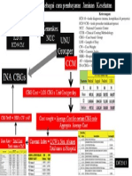 Dody Firmanda 2014 - RSUD Ajibarang Ringkasan Sistem INA CBGS