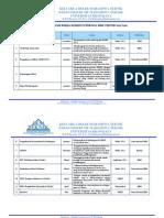 Draft Program Kerja Komisi Internal Bem Teknik 2011