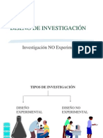 2. Investigacion No Experimental