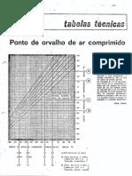 CALCULO - Dimens Linha Ar Comprimido