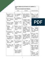EFB Matrices