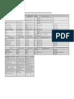Trazabilidad de Materiales e Identificacion de Instalaciones Fijas de Acuerdo a Normativa PEMEX