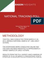 140313 PI National Poll - CHARTS 3-27-14