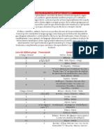 Transcripción de los nombres griegos al español.doc