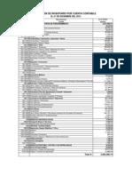 Resumen Inve 2013