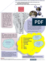 We found the elephant in our midst! Evaluating practical skills teaching in the C21 curriculum