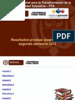 PP. Resultados pruebas diagnósticas