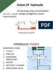 TDZ hidraulic vane pump.pptx