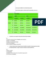 Pronombre Posesivo y Queismo =)