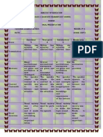rubric of oral presentation